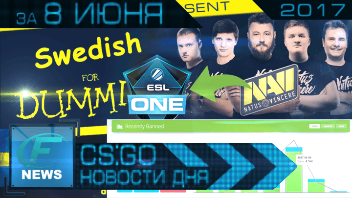 CS GO news from March 12 - who is the next coach of NaVi, IEM Sydney