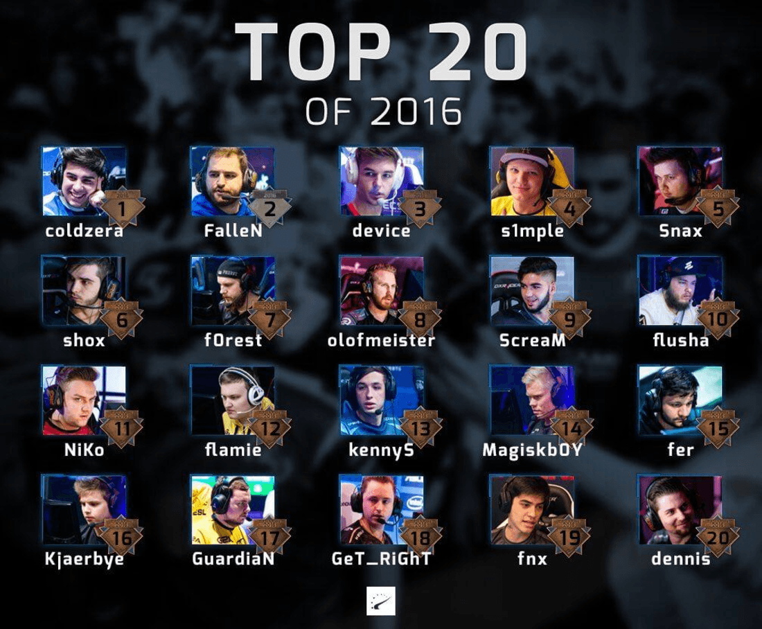Top 20 players CS:GO of 2016